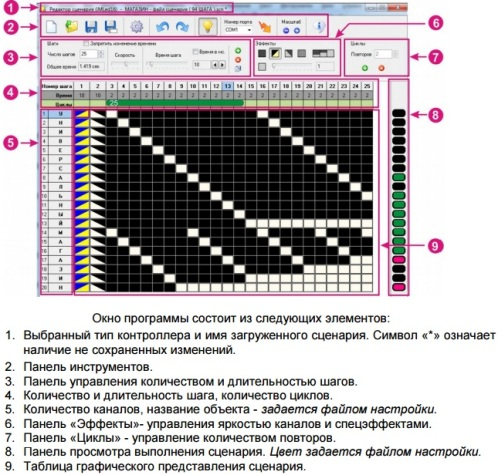 iMLed16x3_Pro (16ch,2А/ch) от Impulslight