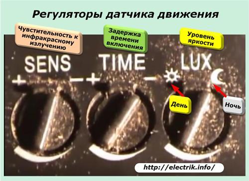 1444637807_regulyatory.jpg